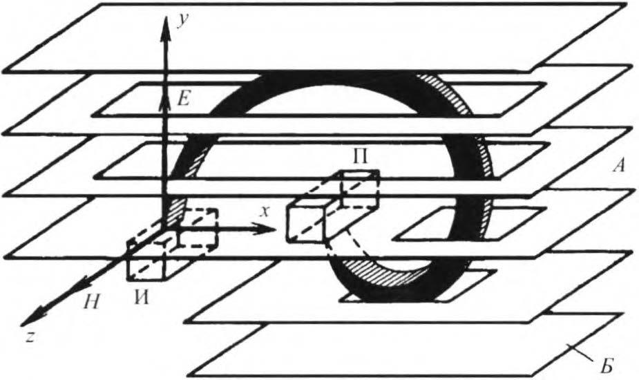 циклоидальный масс спектрометр