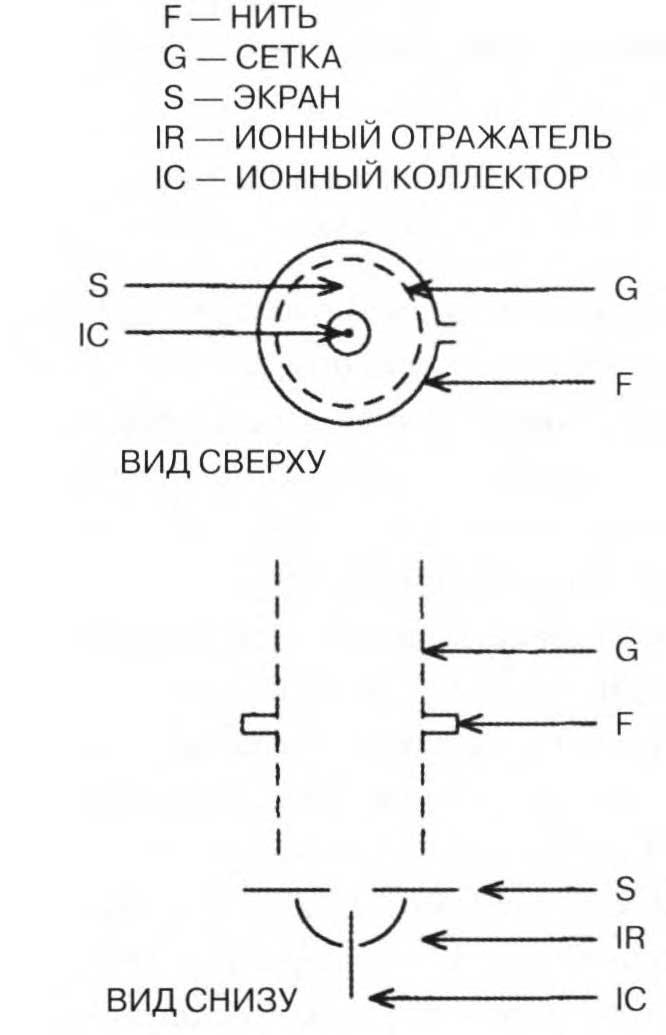 экстракторные вакуумметры