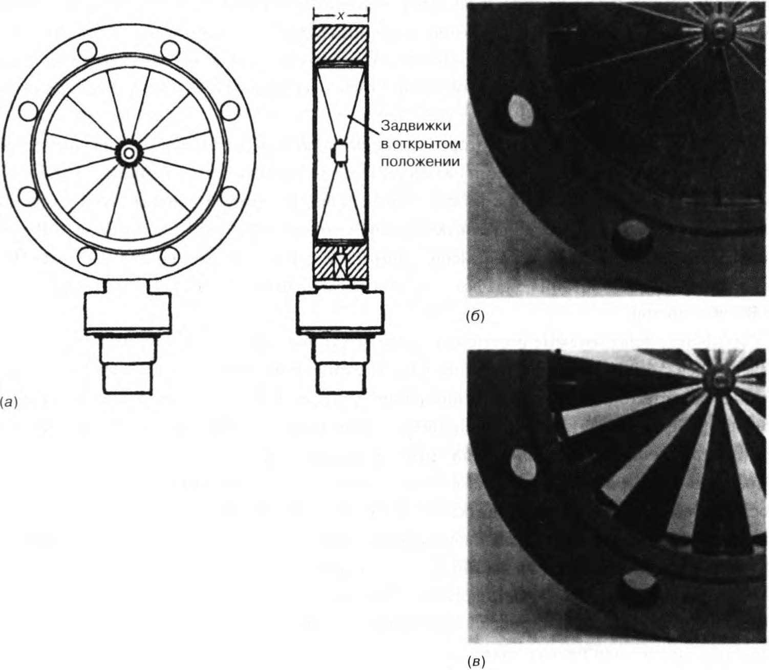 схема контрольного клапана