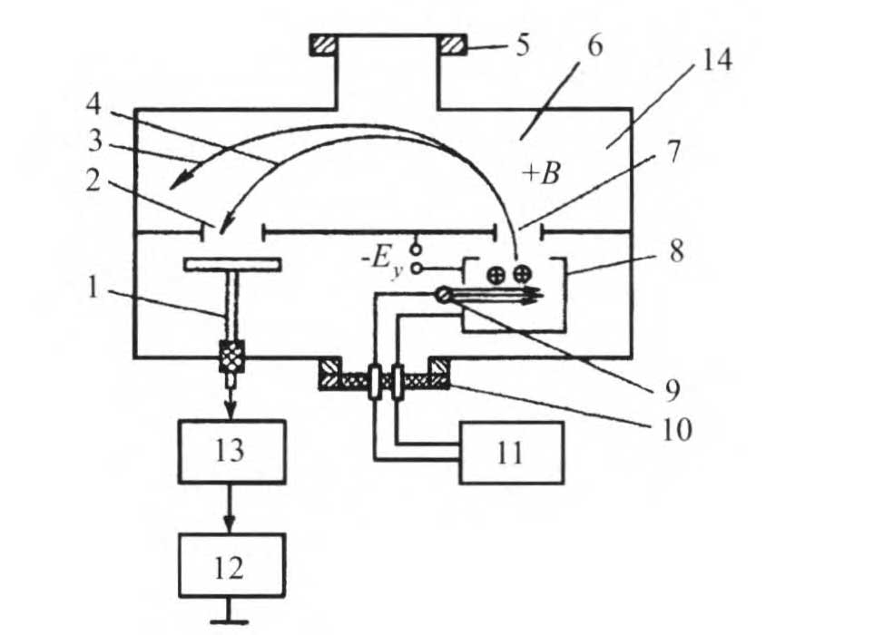 масс спектрометрическая камера гелиевого течеискателя