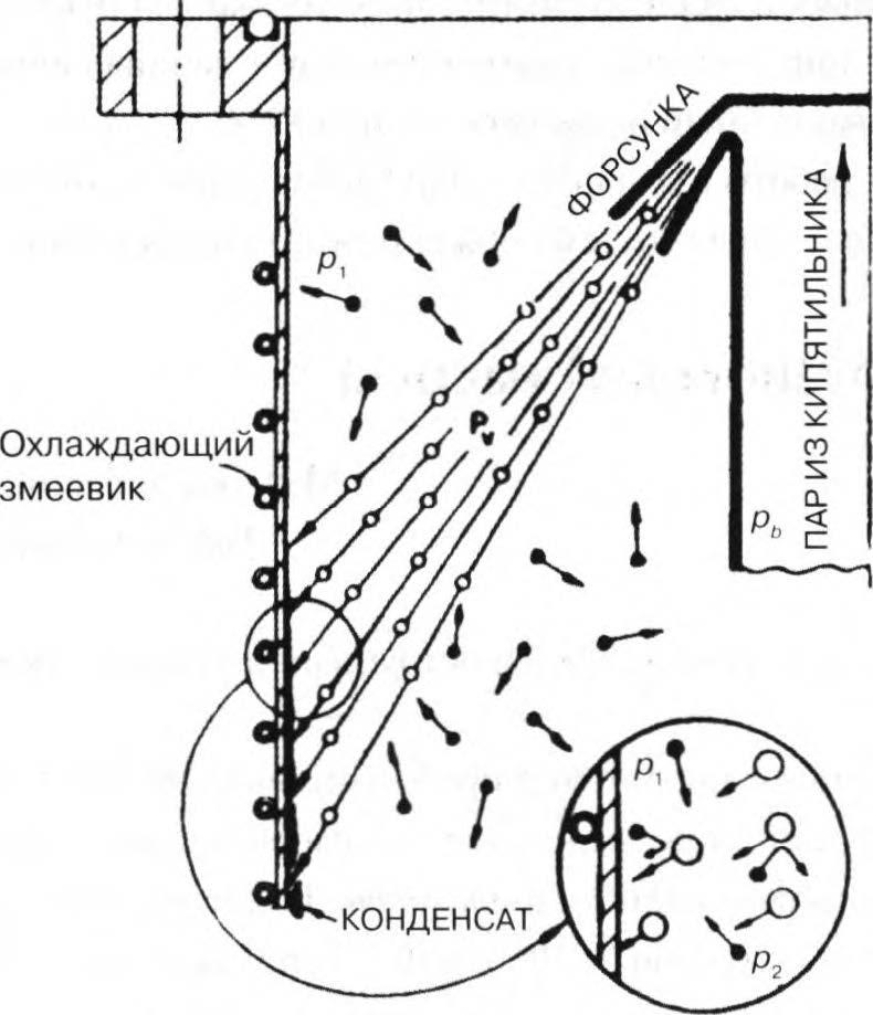 пароструйный насос