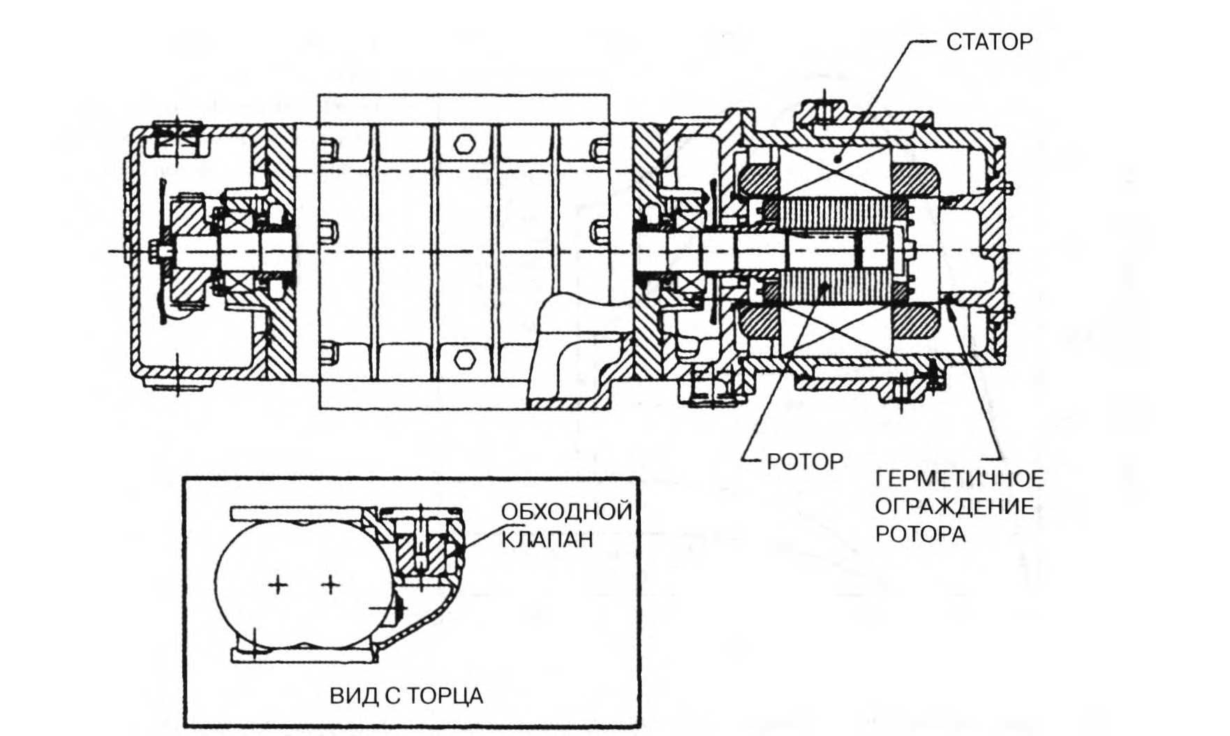 привод двухроторного вакуумного насоса