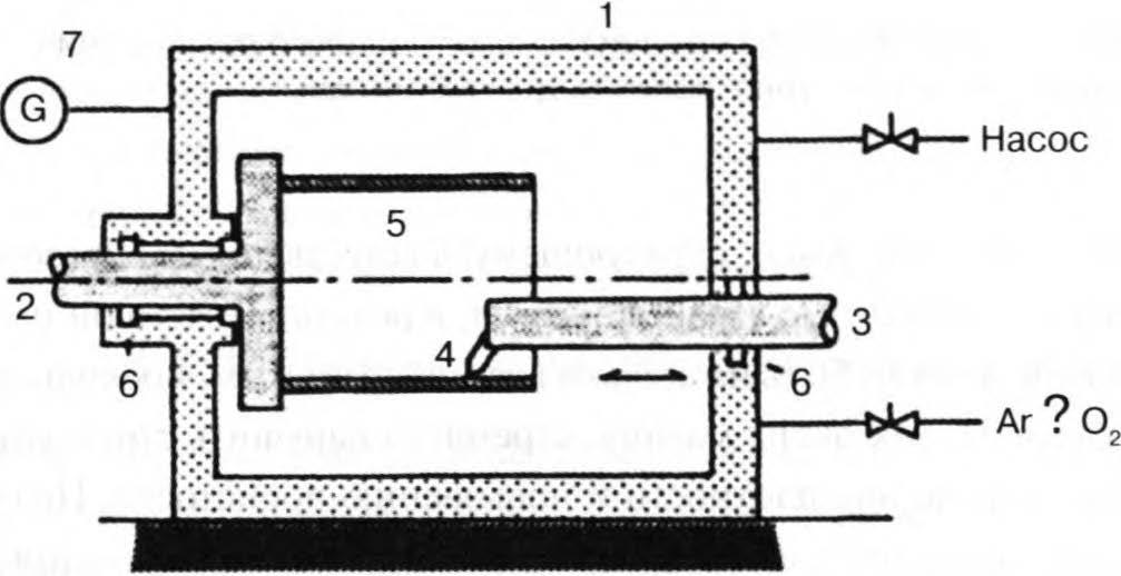 процесс механической оработки