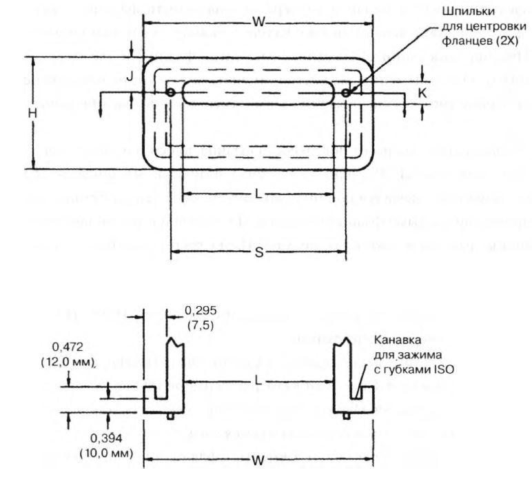 размеры прямоугольных фланцев