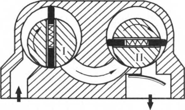 схема двухступенчатого пластинчато роторного насоса