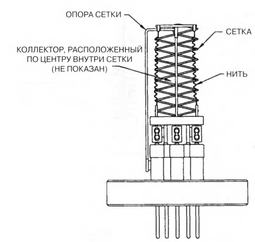 схема ионизационного вакуумметра