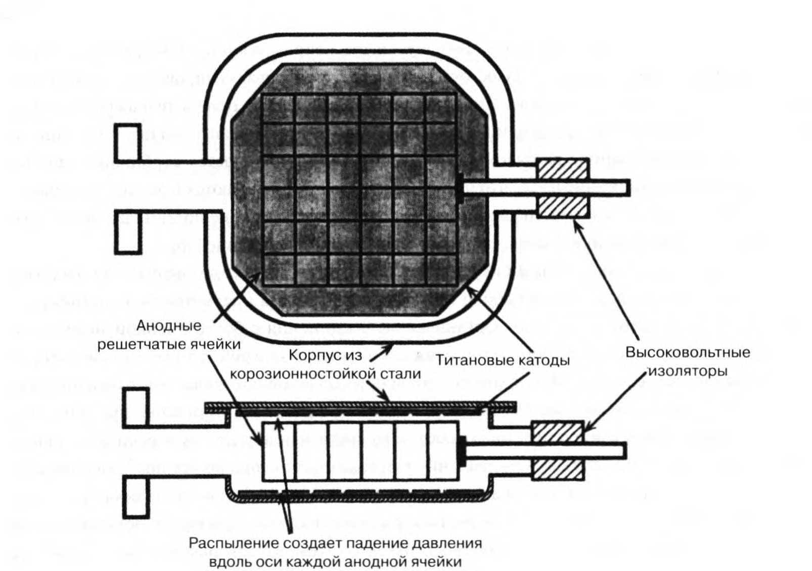 схема магнитного электроразрядного насоса