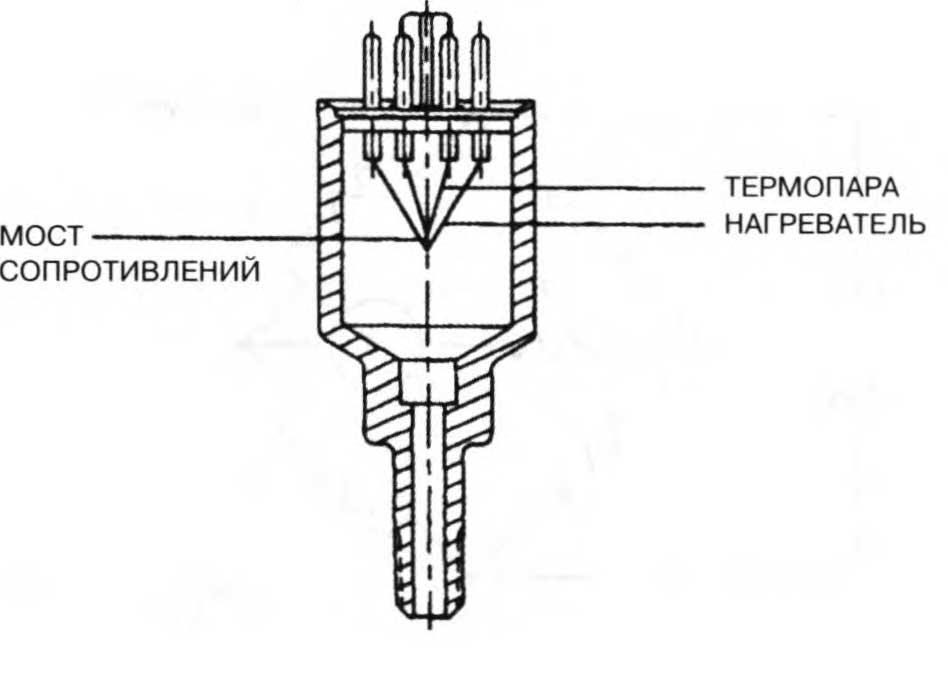 термопарный вакуумметр